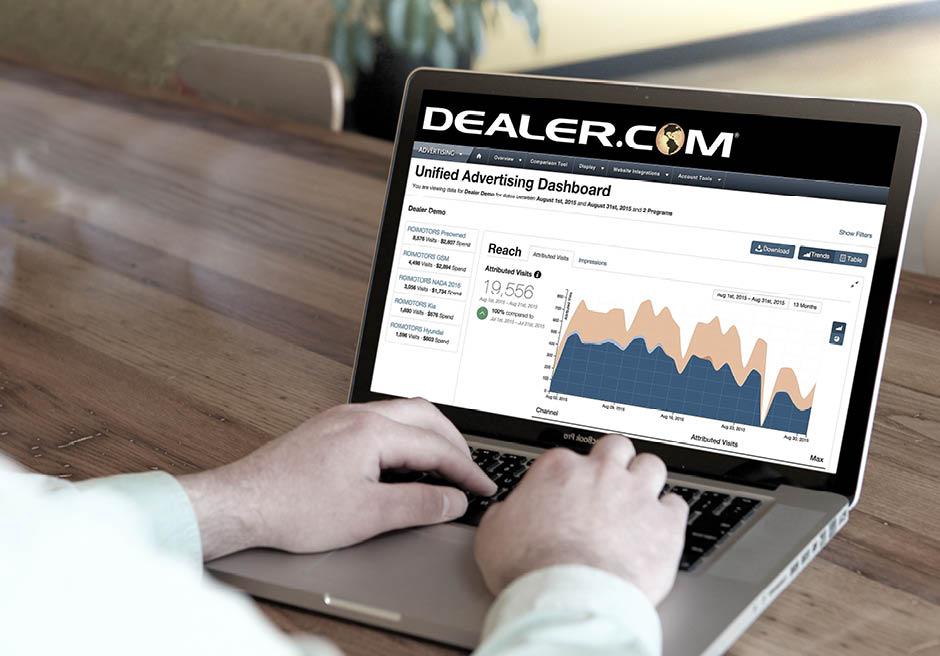 Dealer.com