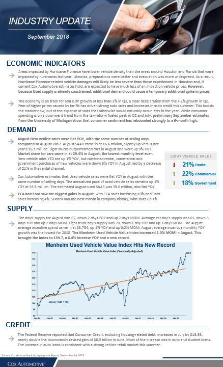 Cox Automotive Industry Update Report: September 2018 - Cox