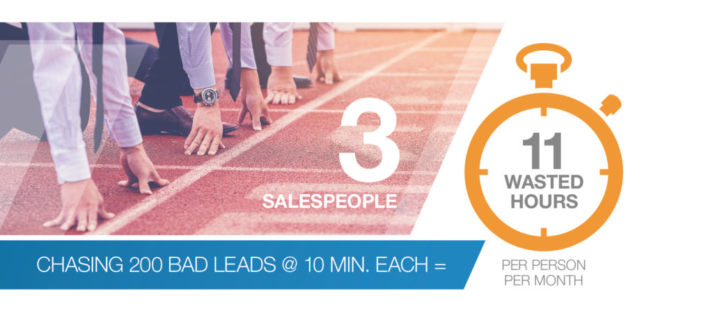Time Wasted Chasing Bad Leads