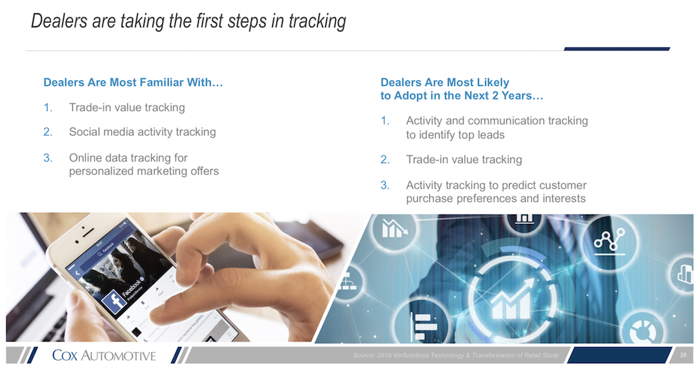 Reimagining the automotive consumer experience dealers steps tracking