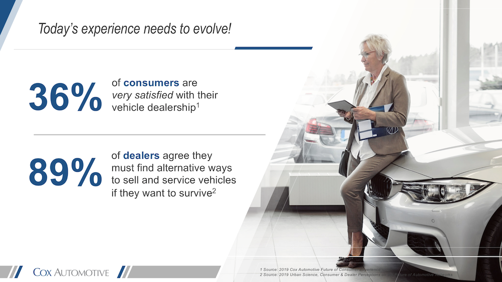 Reimagining the automotive consumer experience to evolve